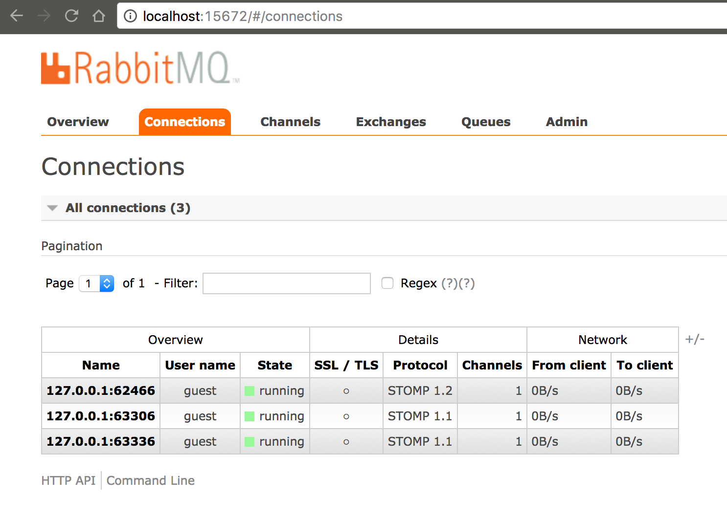 Spring WebSocket on RabbitMQ • Djeison Selzlein